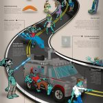 How To Zombie Proof Car Infographic